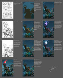 Rise of the Orc Demons Progress Report