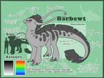 Barbewt Species Ref CLOSED SPECIES