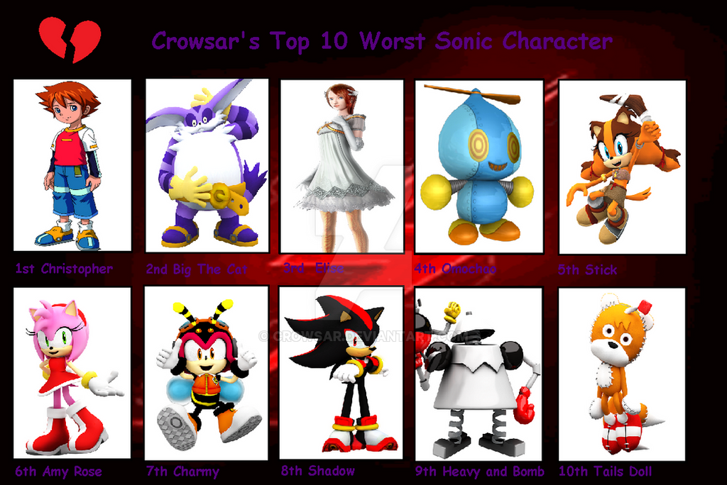 crowsar my top 10 worst sonic characters by crowsar on