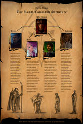 The Royal Command Structure by Van-Syl-Production