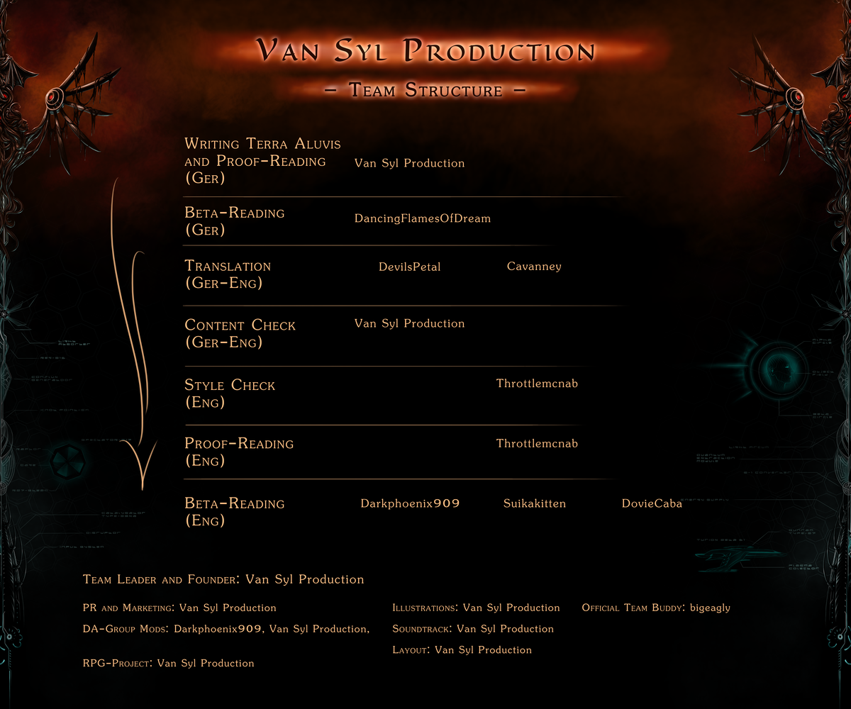 Van Syl Production - Team Structure by Van-Syl-Production