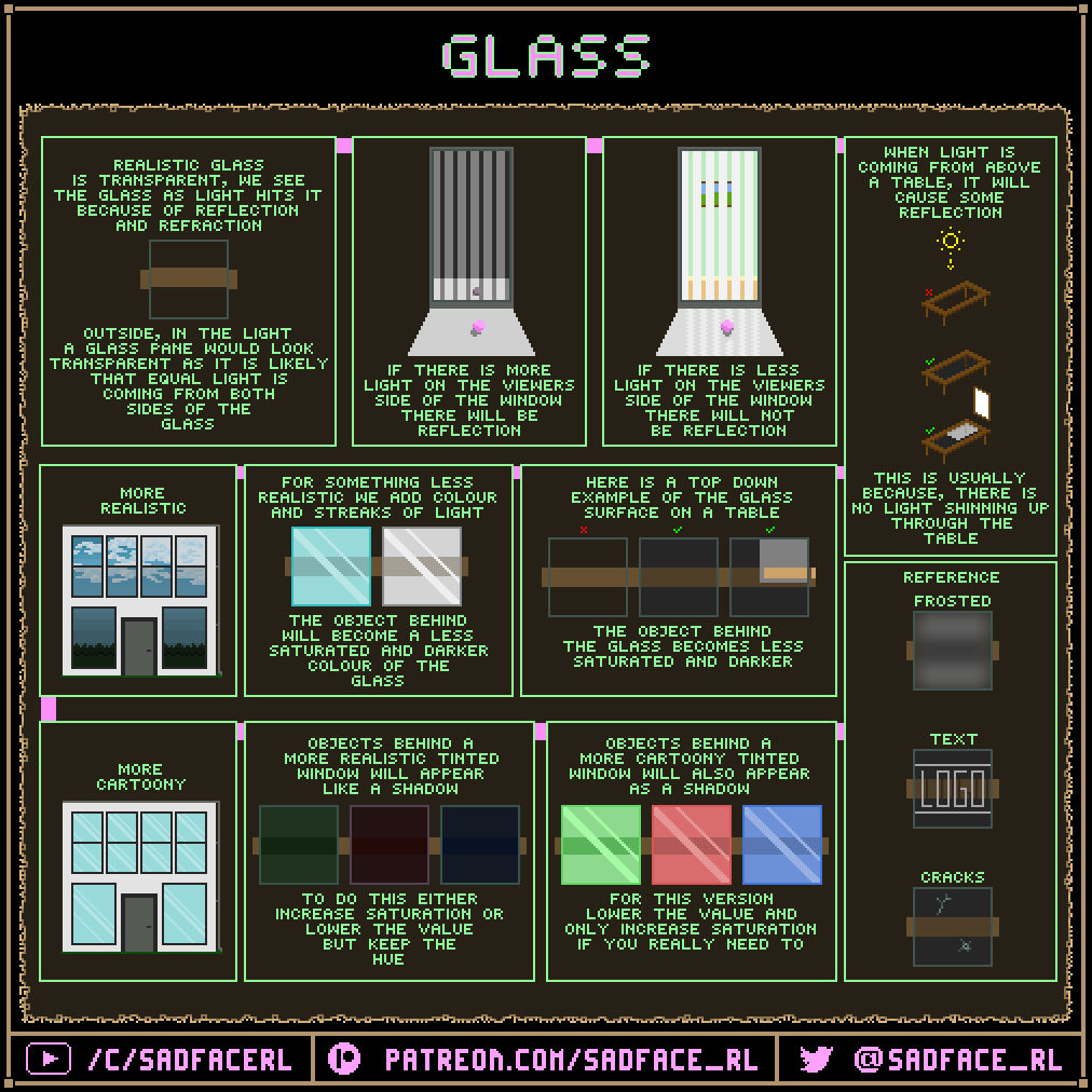Glass Tutorial And Pixel Art Guide By Sadfacerl On Deviantart