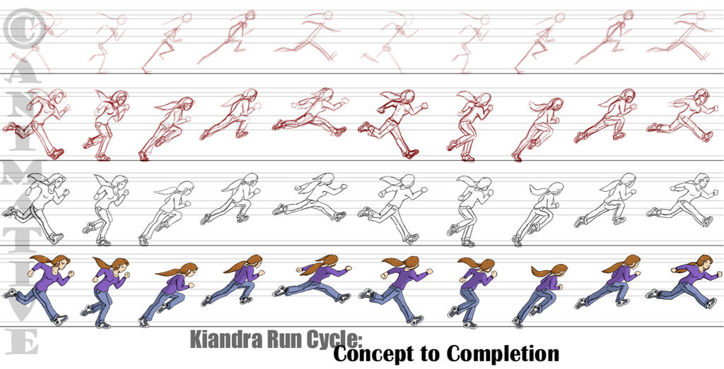 kiandra run cycle frames by animative on deviantart figure skate clipart figure skating clip art black and white