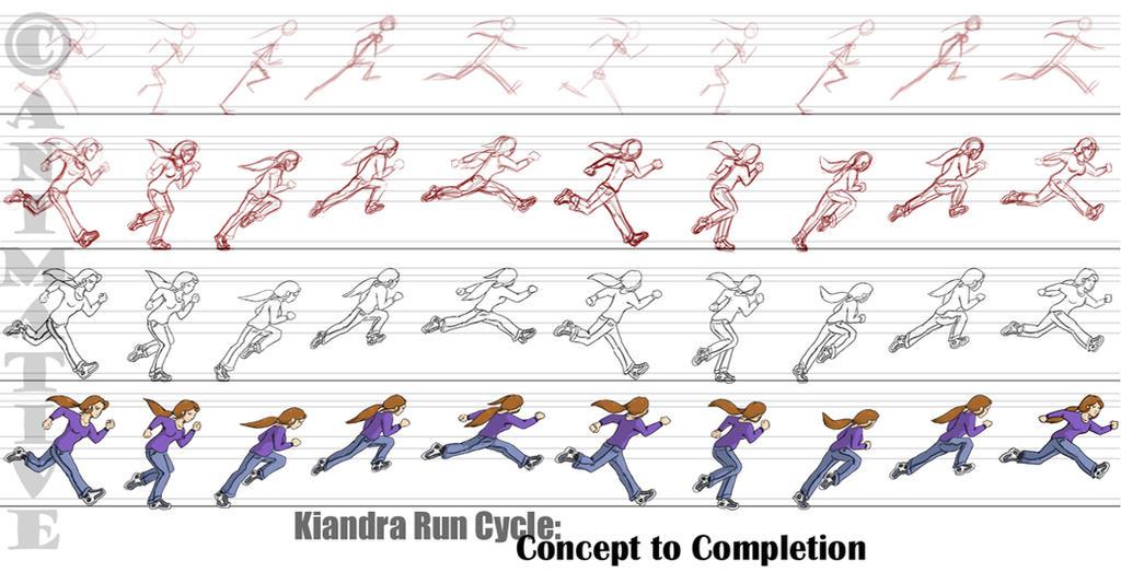 Running Animation Frames - Frame Design & Reviews ✓