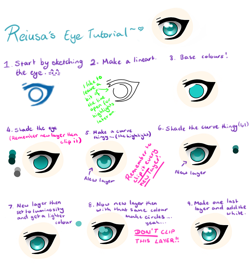 Reiusa's Eye Tutorial~ by Reiusa