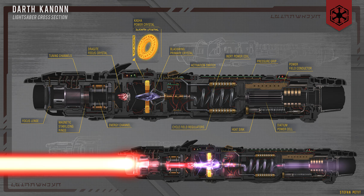 Sith Lightsaber - Cross Section by Spetit05