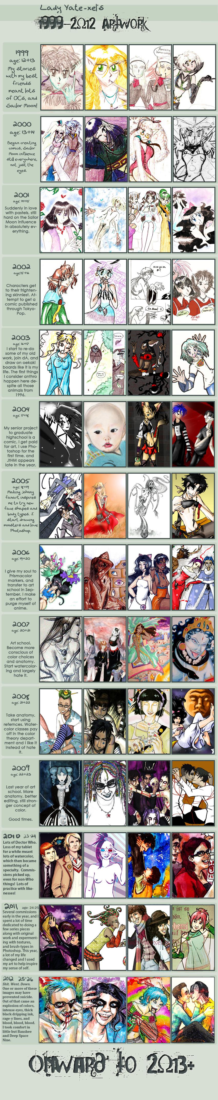 1999-2012 by ladyyatexel