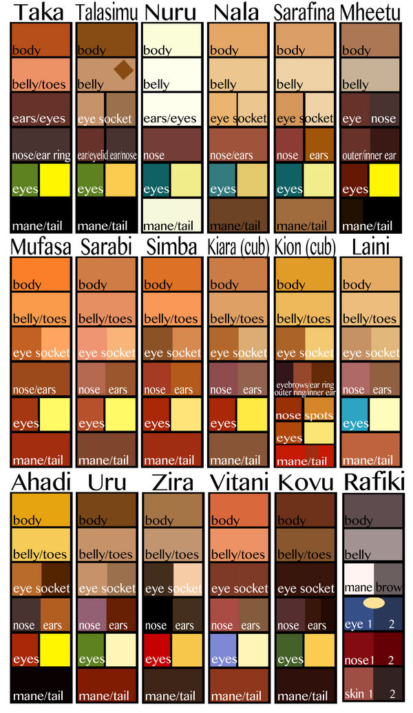 Lion King Color Chart By Theambears On Deviantart