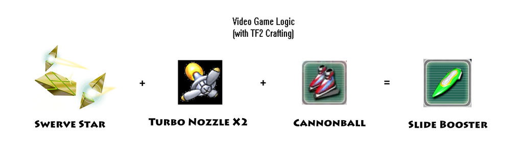 Video Game Logic (with TF2 Crafting) by EpicN on DeviantArt