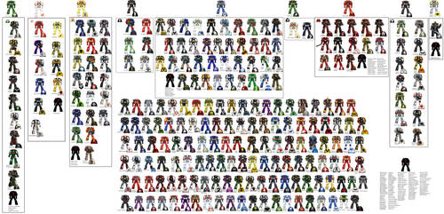 All Loyalists Space Marine Chapters