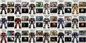 All Space Marine Legion