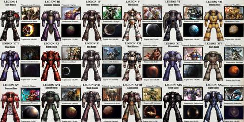 All Space Marine Legion