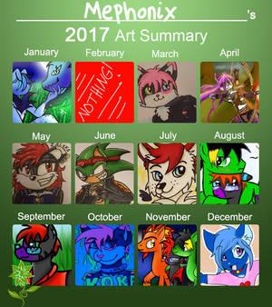 2017 Gallery Summary