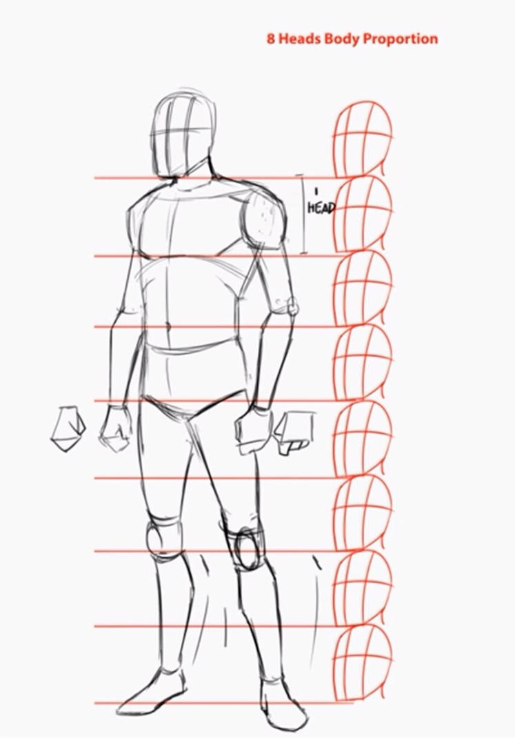 TUTORIAL HOW TO DRAW THE HUMAN BODY IN 3/4 VIEW by ARTOFJUSTAMAN on ...