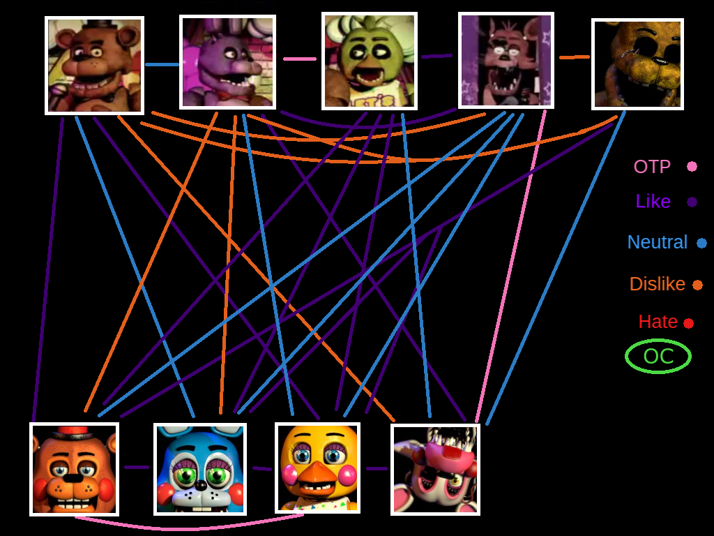 Paint Names Fnaf Ships By Thebattycrow On Deviantart