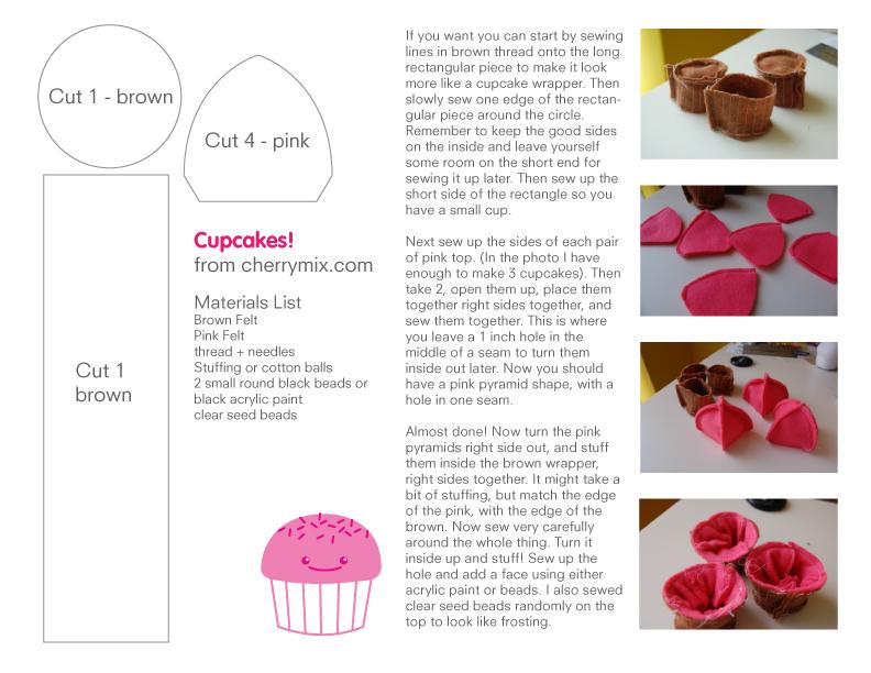 L'atelier de monophobia Cupcake_Pattern_by_coconut_lane