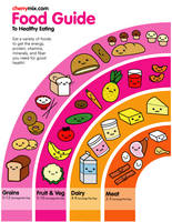 Healthy Food Rainbow