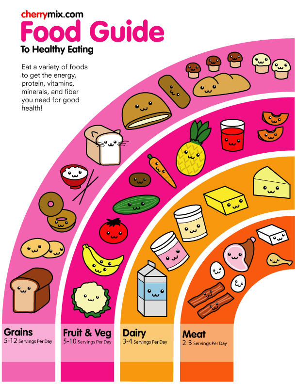 Healthy Food Rainbow by coconut-lane