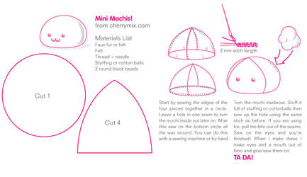 Mini Mochi Pattern Sheet