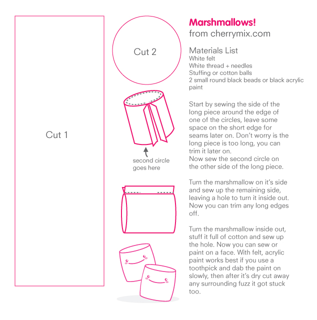 Marshmallow Pattern Sheet by coconut-lane