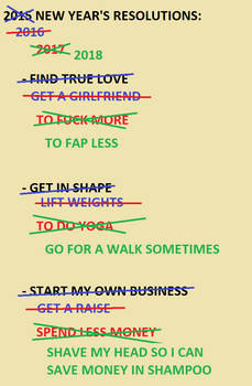 New Year Resolutions - Have realistic goals