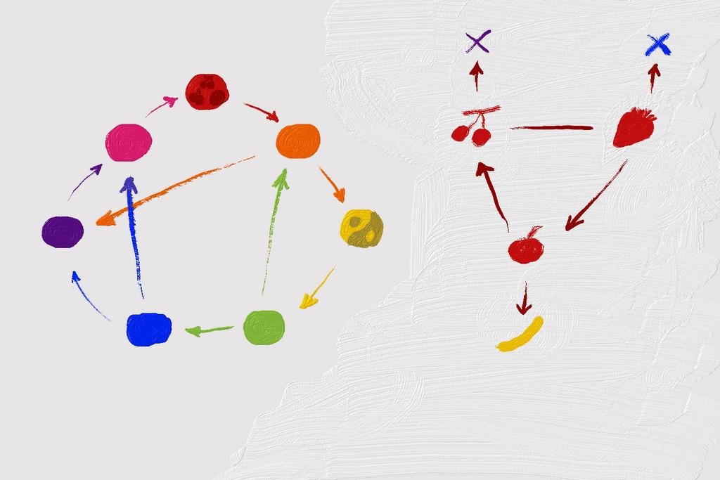 Pokesweet Type Chart by pikadon92