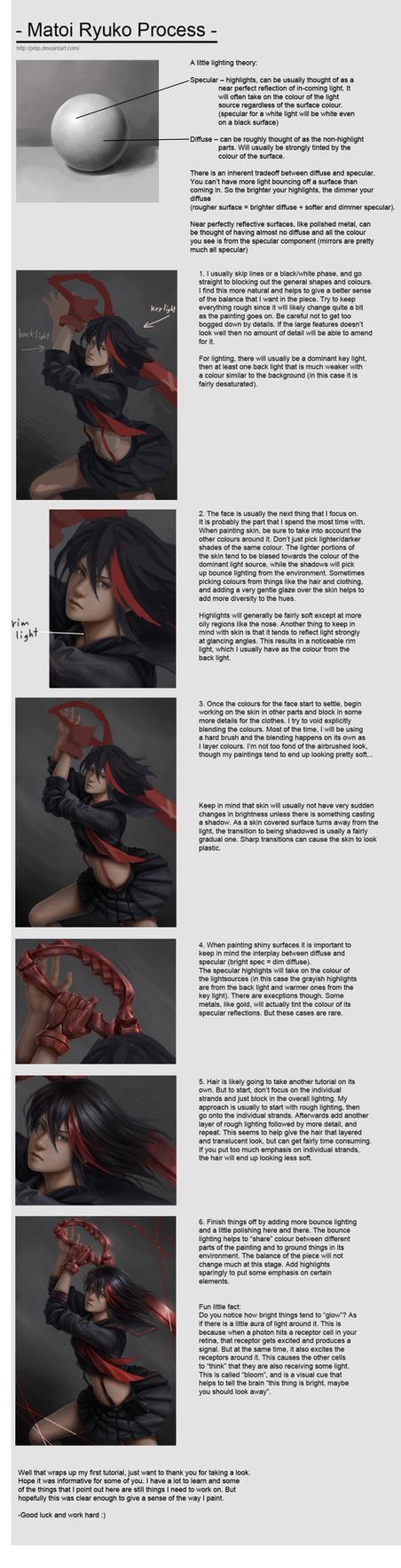 Ryuko Process by JxbP