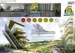 Sheffield City Farm - Proposal