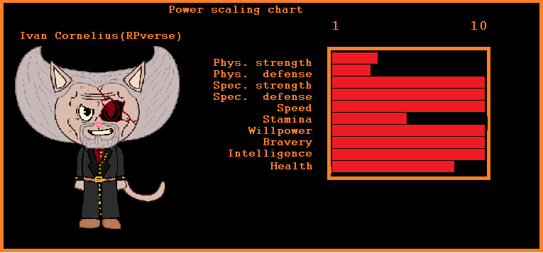 Cornelius power scaling by YpodkaaaY