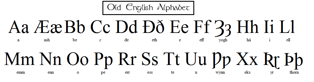 The old english alphabet by louisthefox on deviantart the old english alphabet by louisthefox altavistaventures Images