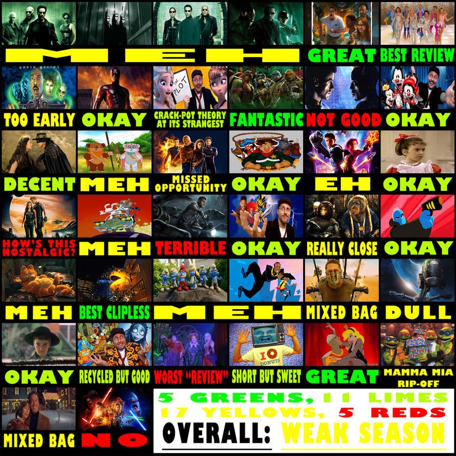 Nostalgia Critic season 8 scoreboard by AverageJoeArtwork on DeviantArt