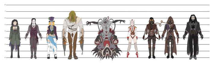 Wonderland Height Chart 1