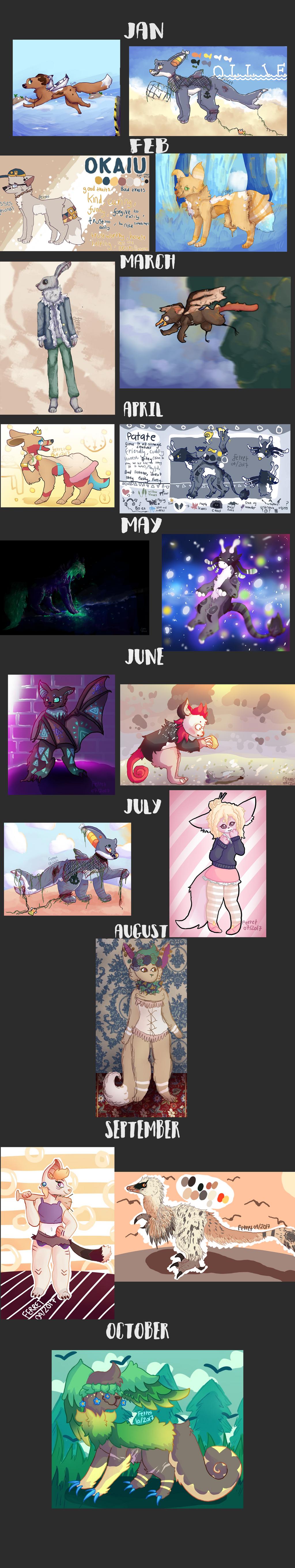 Improvement this year (so far) by Ferretser