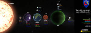 Kerbol System Family Portrait [Updated]