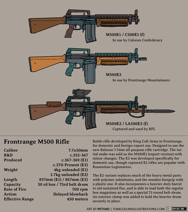 Frontrange M500 Rifle by Pyrosity