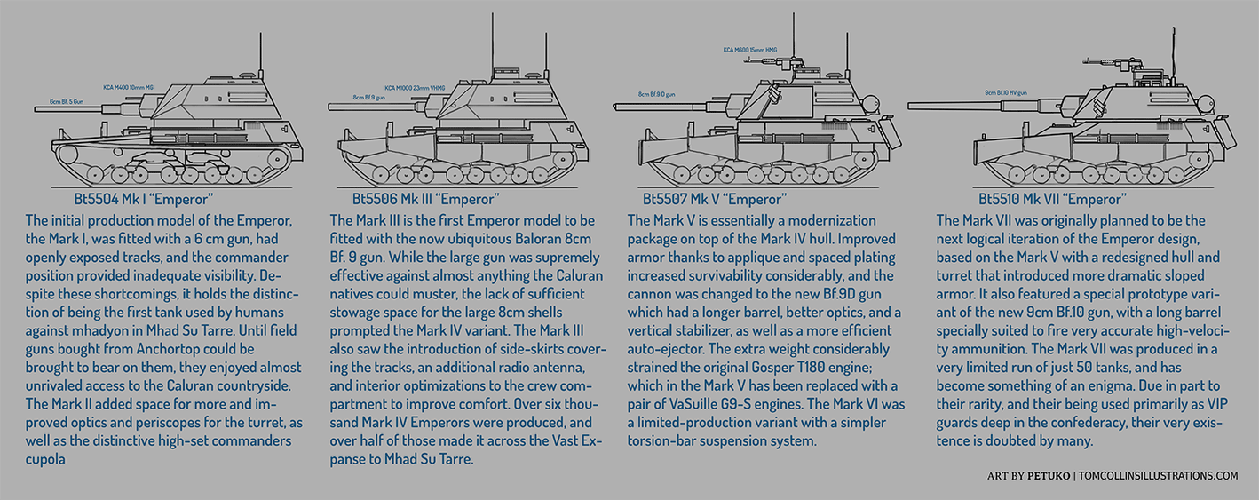 Emperor tank variants by Pyrosity