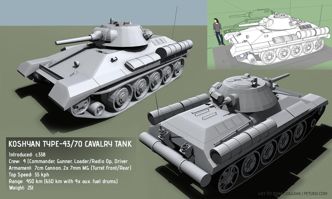 Koshyan Type-43 cavalry tank by Pyrosity