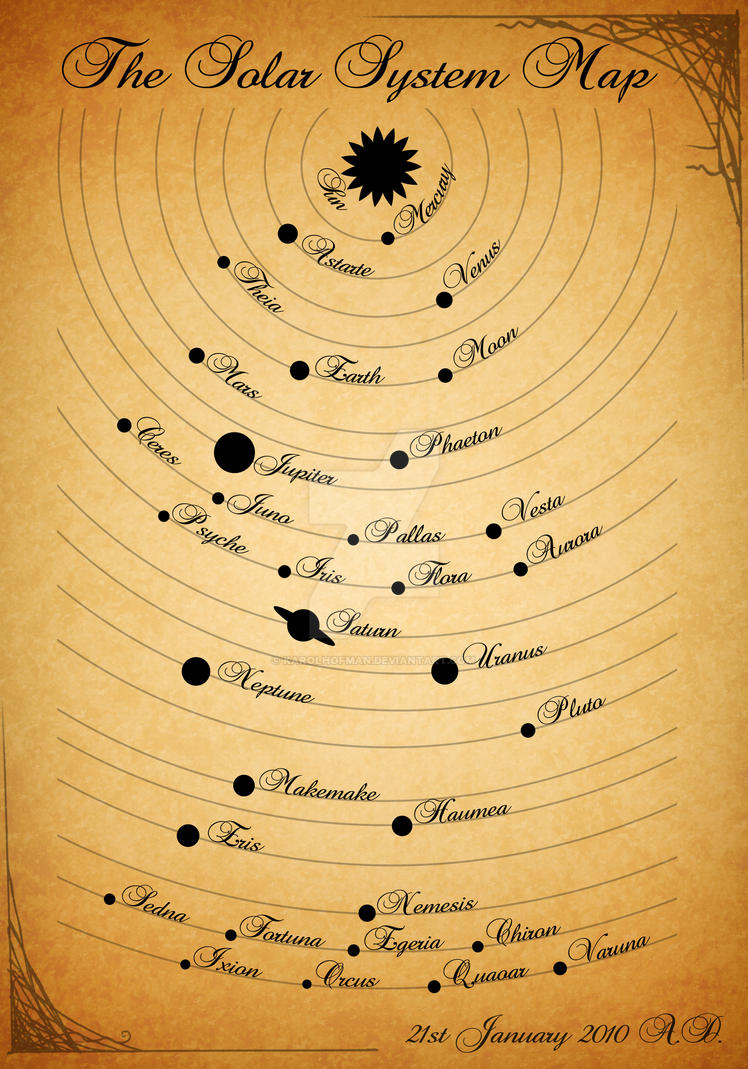 The Solar System Map Of Sailor Sun By KarolHofman On DeviantArt - Solar system map with moons
