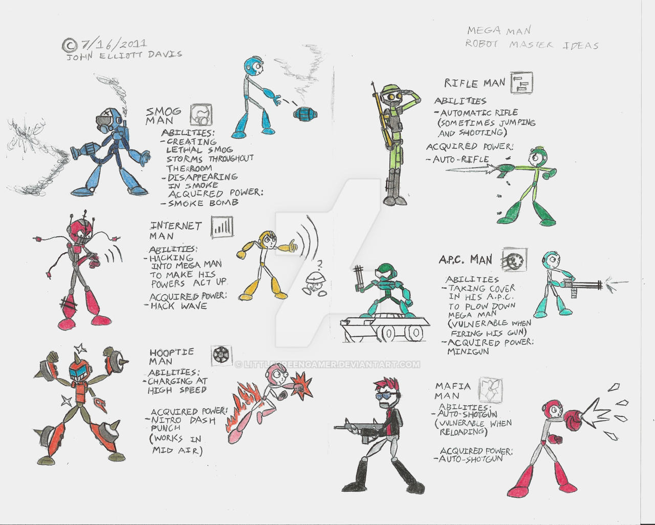 Mega Man Robot Master Ideas by LittleGreenGamer