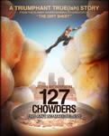 WWE 127 Chowders