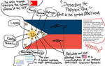 Dissecting the Philippine Flag