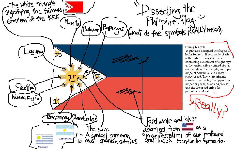 Dissecting the Philippine Flag by Gwatsinanggo on DeviantArt