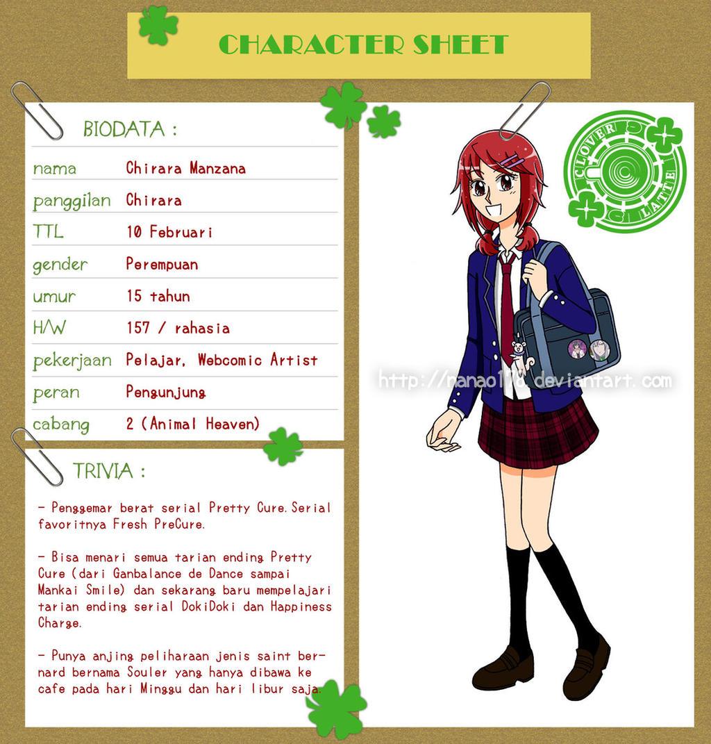 Situs Belajar Menggambar Manga