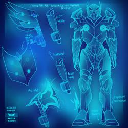 Shield maiden blueprints