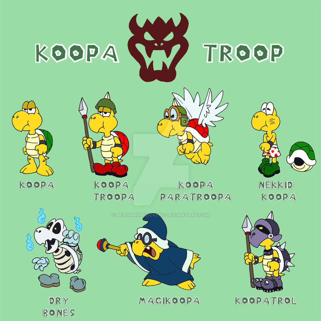 The Koopa Troop by BenjaminTDickens