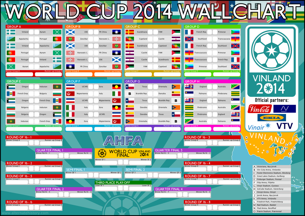 2014 AHFA World Cup wallchart by Martin23230