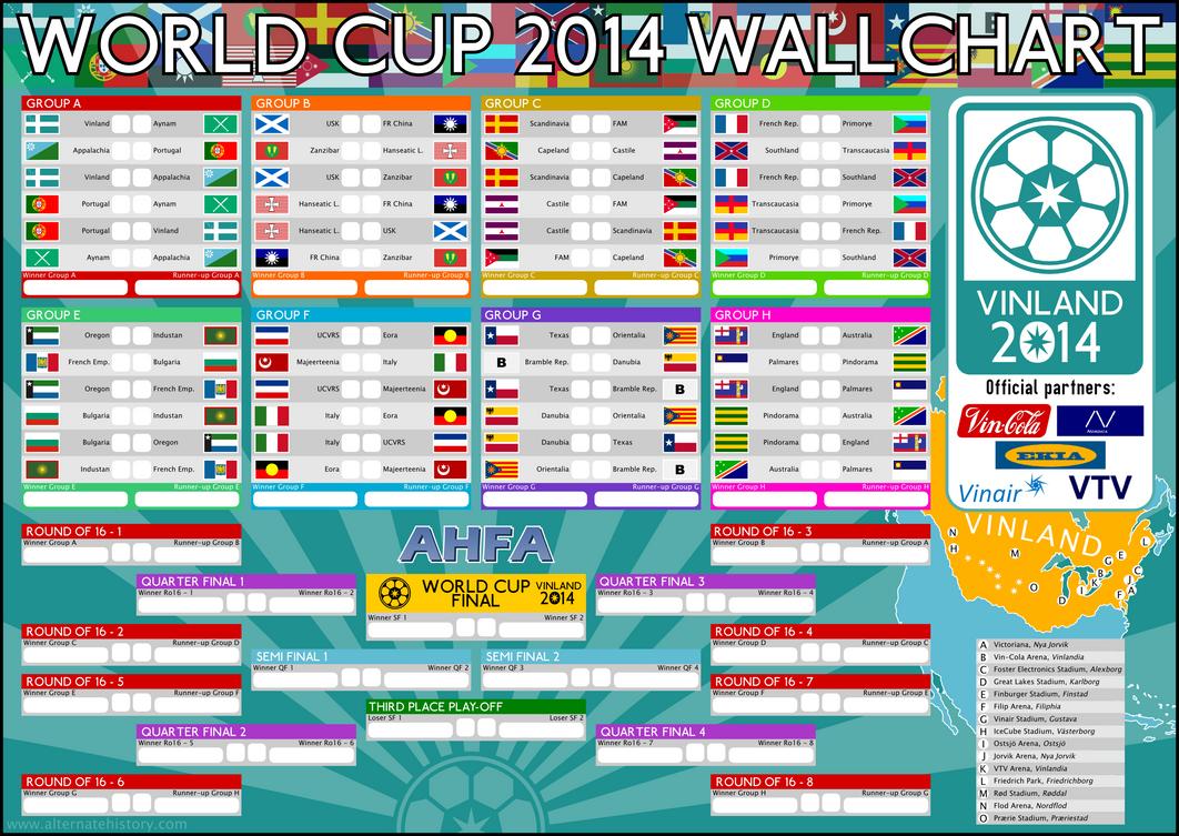 2014 AHFA World Cup wallchart by Martin23230