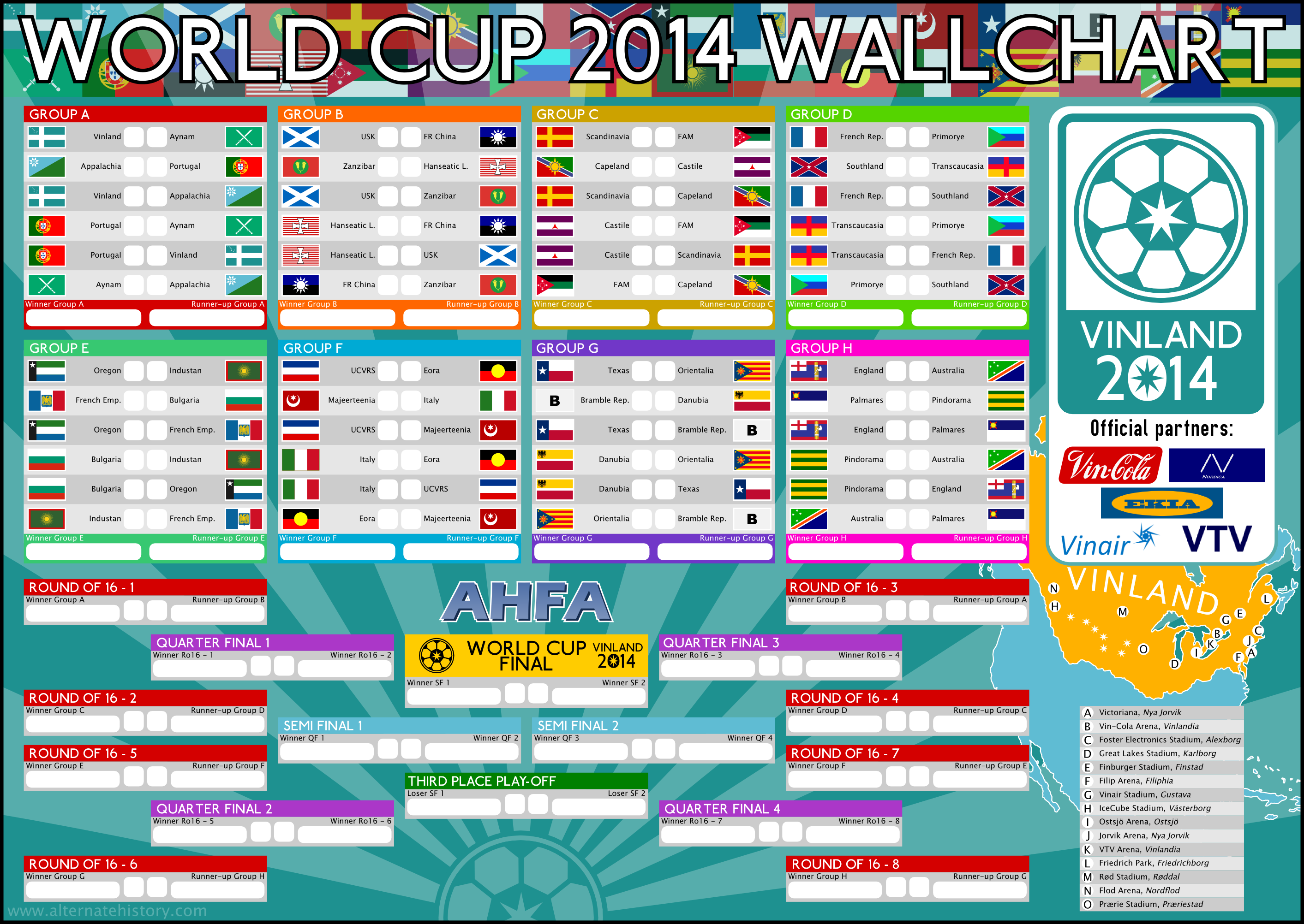 World Cup 2018 Guide Pdf