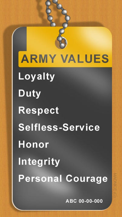 essays on loyalty in the army The united states military is facing a host of ethical issues today a number of  allegations in  questions of right or wrong are subordinated to the overriding  value of loyalty to the boss    190133.