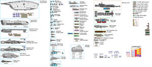 Star Wars ships of the Galaxy